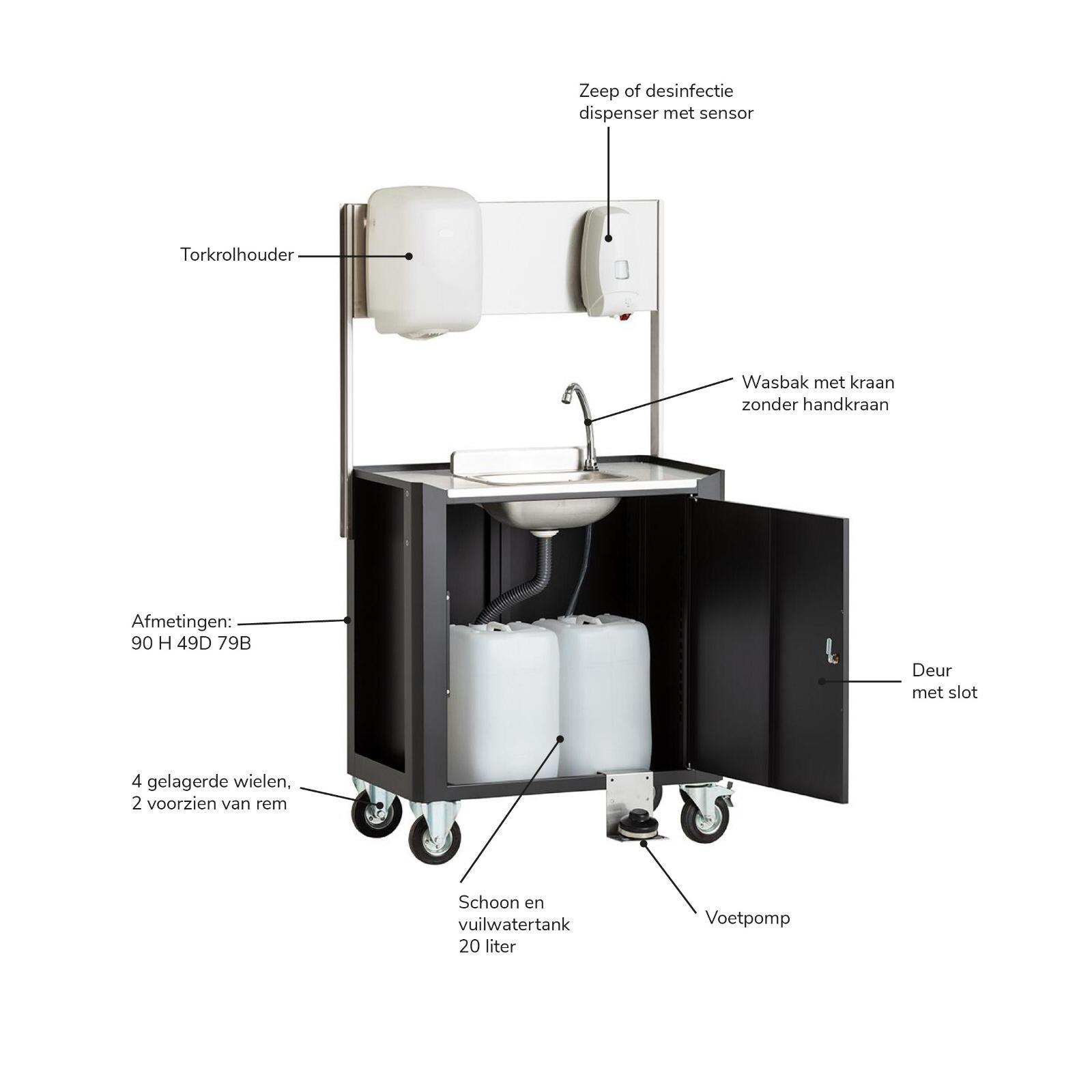 Mobile washing unit foto 4